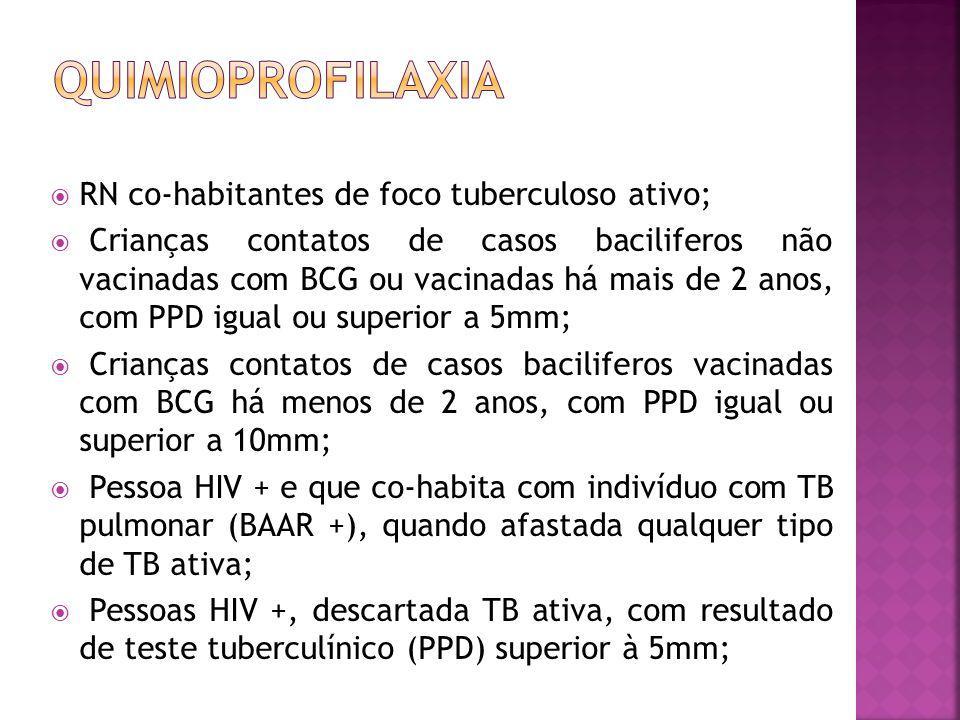 RN co-habitantes de foco tuberculoso ativo; Crianças contatos de casos baciliferos não vacinadas com BCG ou vacinadas há mais de 2 anos, com PPD igual