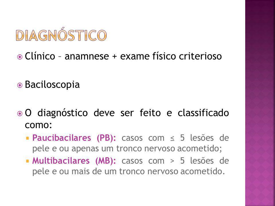 Clínico – anamnese + exame físico criterioso Baciloscopia O diagnóstico deve ser feito e classificado como: Paucibacilares (PB): casos com 5 lesões de