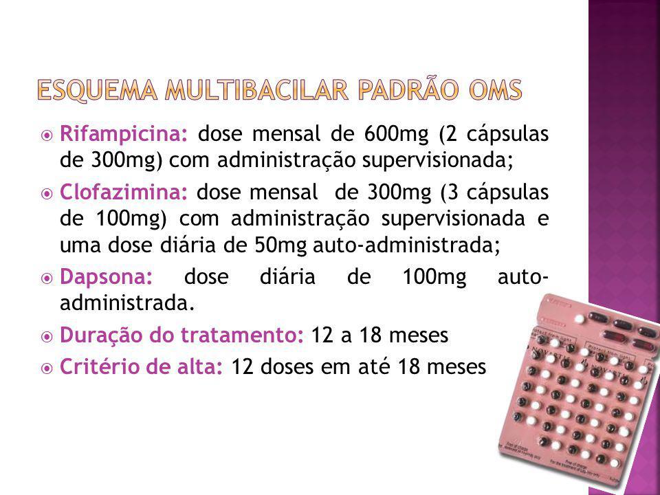Rifampicina: dose mensal de 600mg (2 cápsulas de 300mg) com administração supervisionada; Clofazimina: dose mensal de 300mg (3 cápsulas de 100mg) com