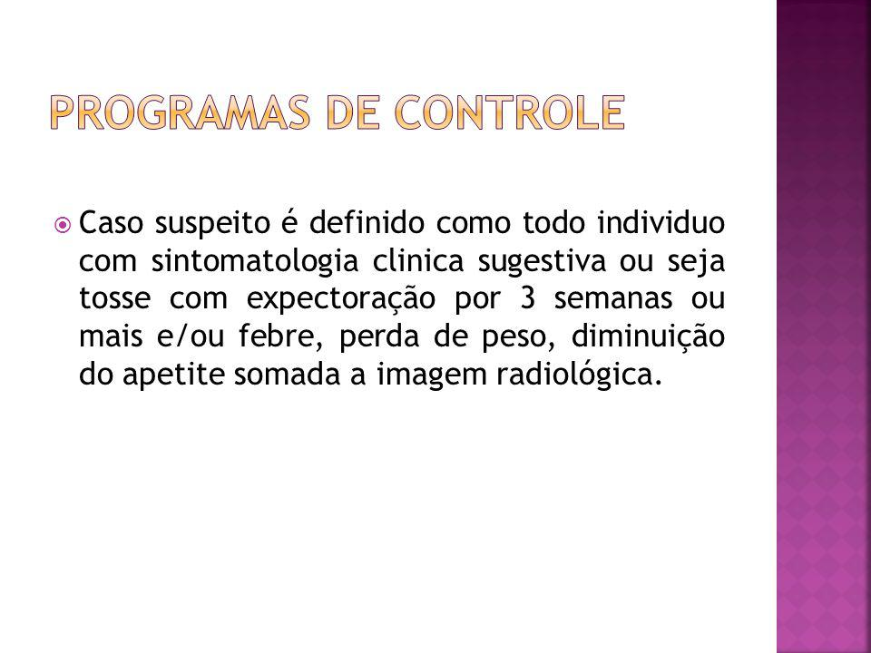 Escarro; Lavado Gástrico; Cultura; Radiografia.