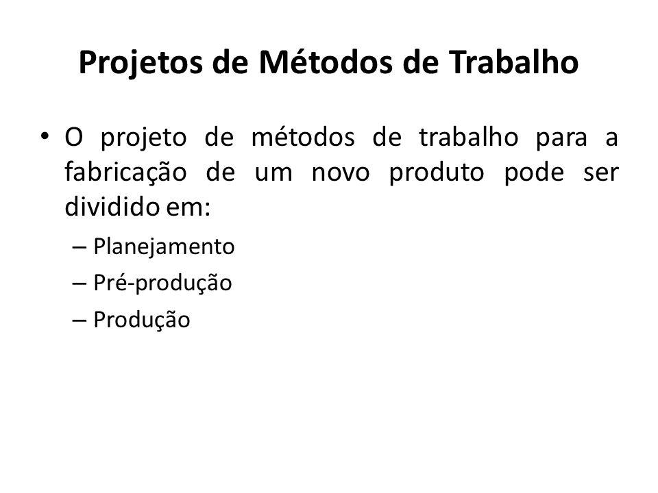 Projetos de Métodos de Trabalho O projeto de métodos de trabalho para a fabricação de um novo produto pode ser dividido em: – Planejamento – Pré-produção – Produção