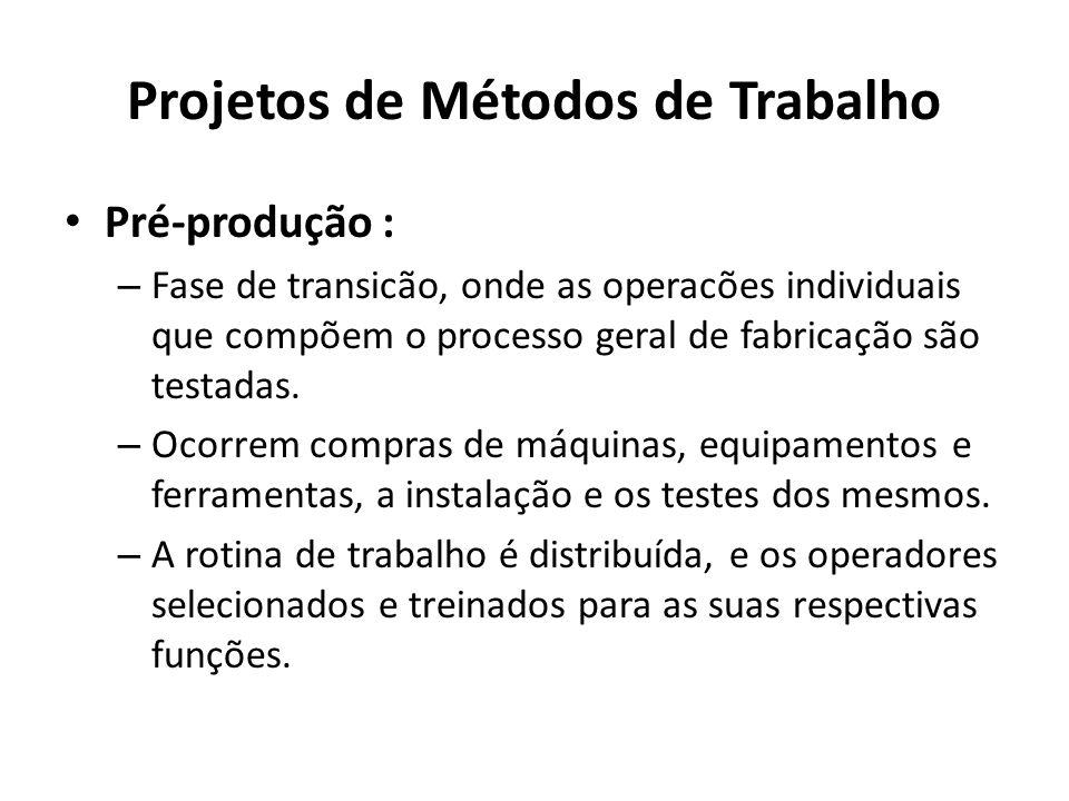 Pré-produção : – Fase de transicão, onde as operacões individuais que compõem o processo geral de fabricação são testadas.