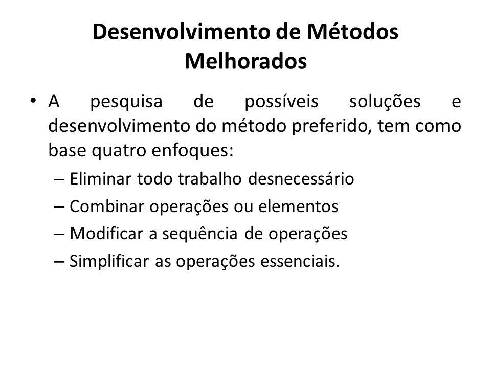 A pesquisa de possíveis soluções e desenvolvimento do método preferido, tem como base quatro enfoques: – Eliminar todo trabalho desnecessário – Combinar operações ou elementos – Modificar a sequência de operações – Simplificar as operações essenciais.
