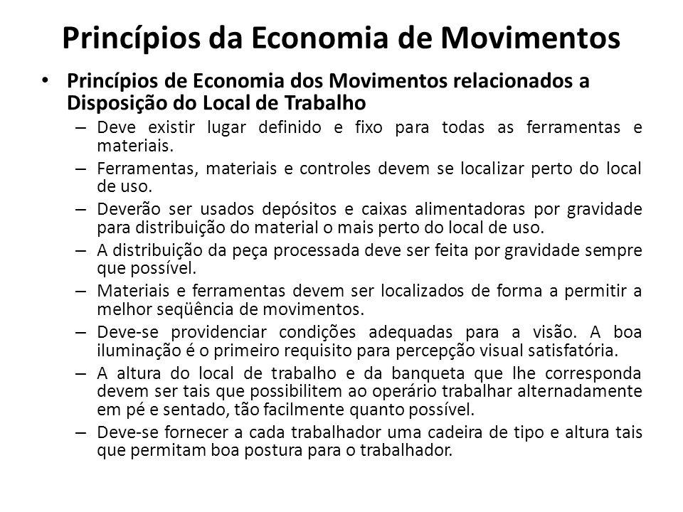 Princípios de Economia dos Movimentos relacionados a Disposição do Local de Trabalho – Deve existir lugar definido e fixo para todas as ferramentas e materiais.