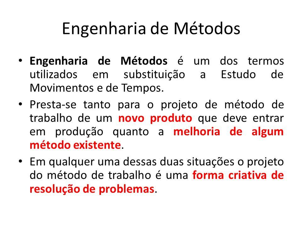 Engenharia de Métodos Engenharia de Métodos é um dos termos utilizados em substituição a Estudo de Movimentos e de Tempos. Presta-se tanto para o proj