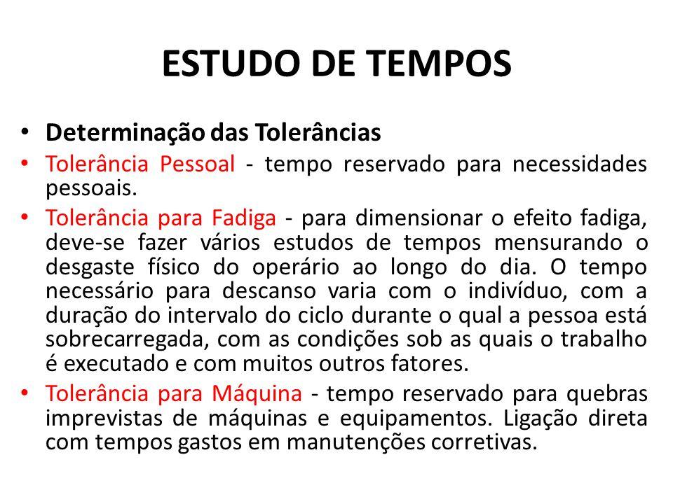 Determinação das Tolerâncias Tolerância Pessoal - tempo reservado para necessidades pessoais. Tolerância para Fadiga - para dimensionar o efeito fadig