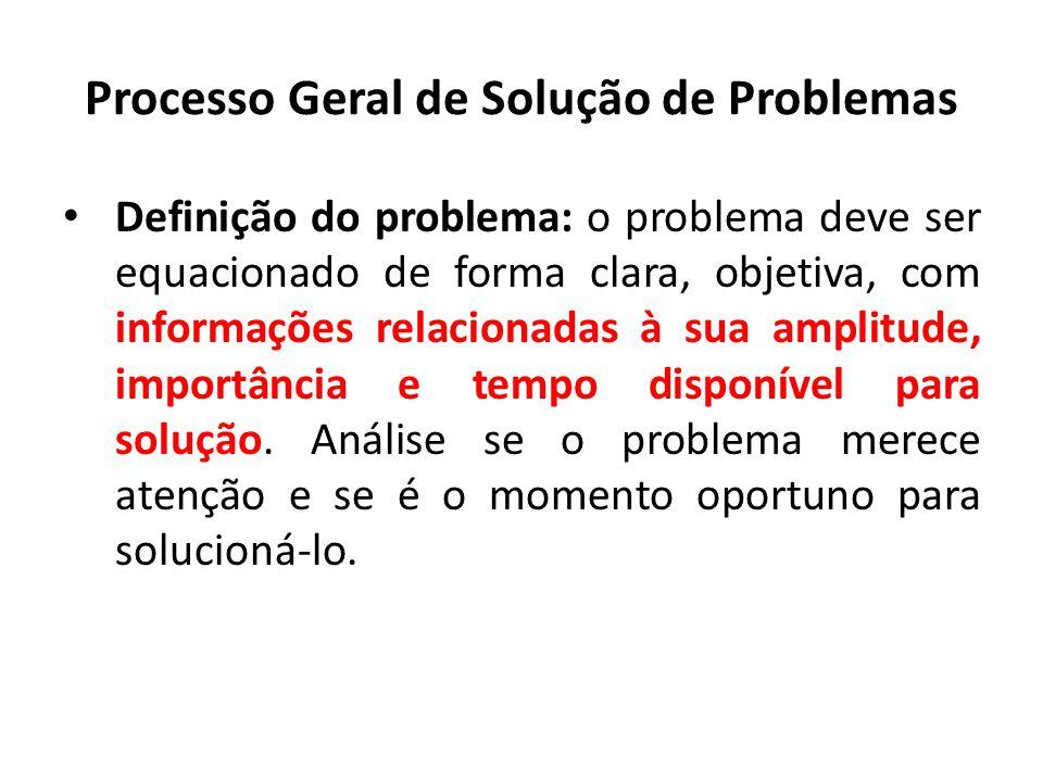 Definição do problema: o problema deve ser equacionado de forma clara, objetiva, com informações relacionadas à sua amplitude, importância e tempo disponível para solução.