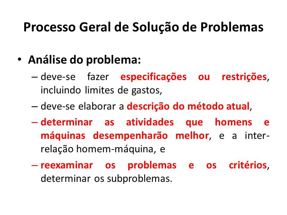 Análise do problema: – deve-se fazer especificações ou restrições, incluindo limites de gastos, – deve-se elaborar a descrição do método atual, – dete