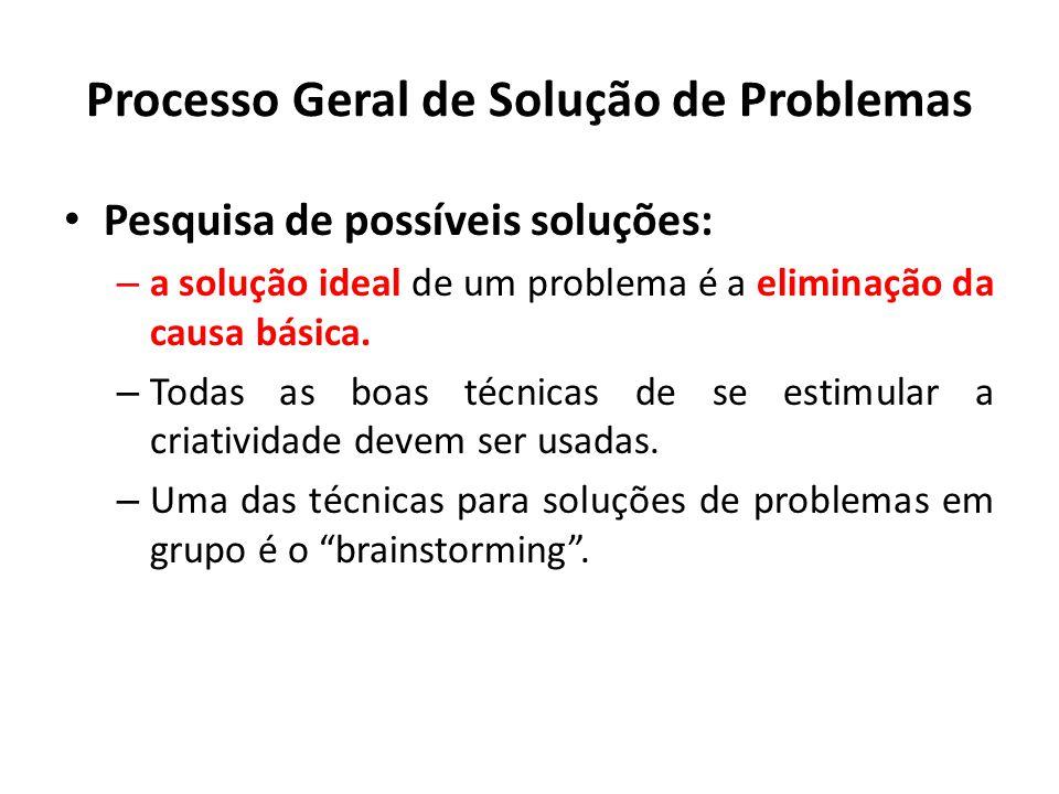 Pesquisa de possíveis soluções: – a solução ideal de um problema é a eliminação da causa básica. – Todas as boas técnicas de se estimular a criativida