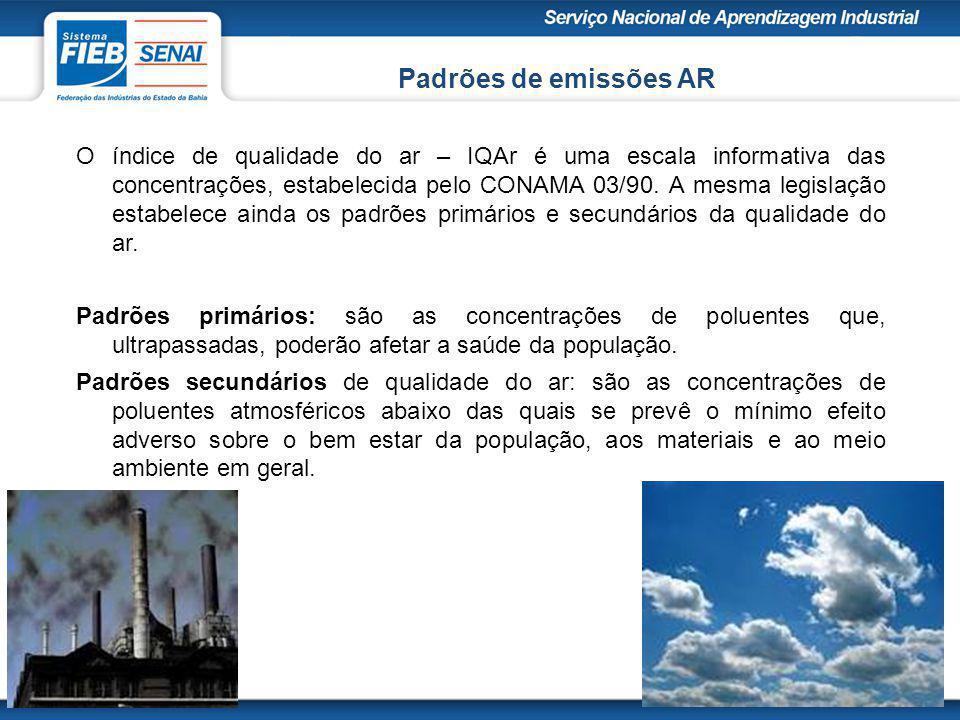 CONAMA 008/1990 CONAMA 264/1999 CONAMA 316/2000 CONAMA 382/2006 Padrões de Emissões