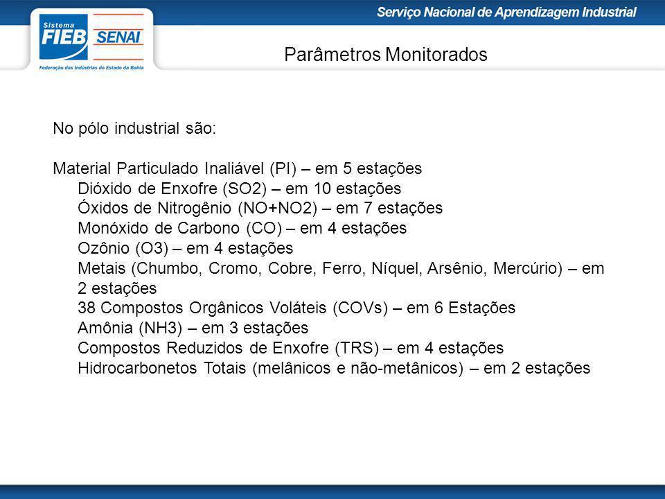 Na região de Salvador: Atualmente estão em operação cinco estações localizadas: no Dique do Tororó, Campo Grande, Pirajá, Rio vermelho e Paralela.