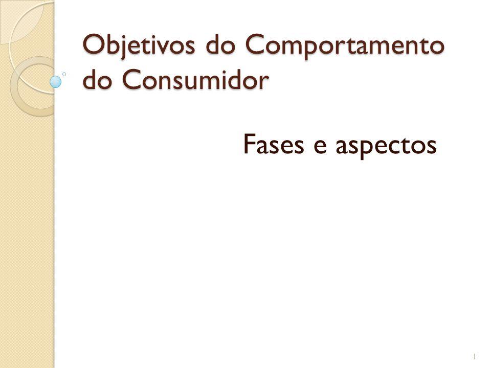 Objetivos do Comportamento do Consumidor Fases e aspectos 1