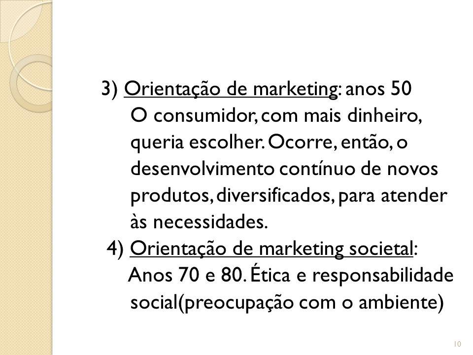 As cinco orientações do Marketing 1) Produto: foco no esforço produtivo. Muitas vezes, falta foco no interesse do consumidor. 2) Orientação de vendas: