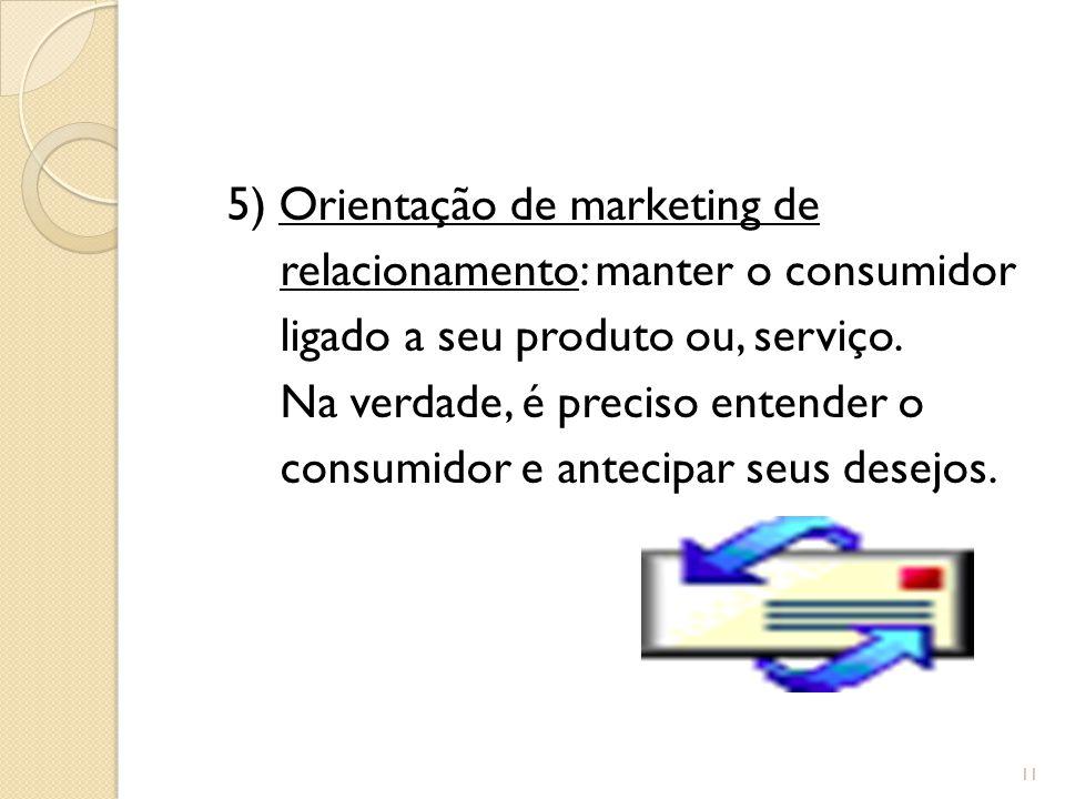 3) Orientação de marketing: anos 50 O consumidor, com mais dinheiro, queria escolher. Ocorre, então, o desenvolvimento contínuo de novos produtos, div