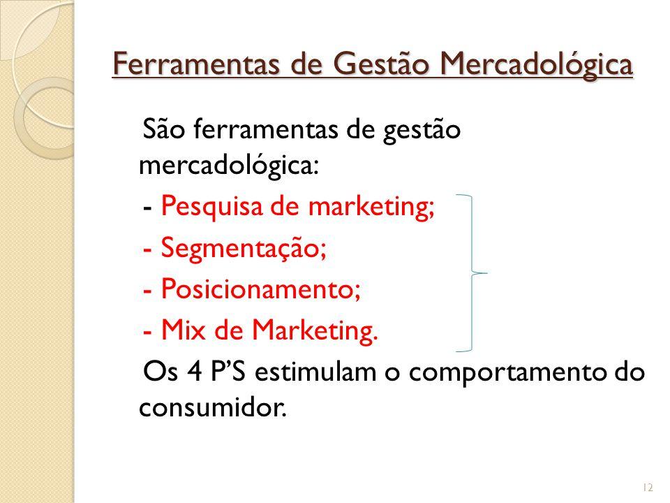 5) Orientação de marketing de relacionamento: manter o consumidor ligado a seu produto ou, serviço. Na verdade, é preciso entender o consumidor e ante
