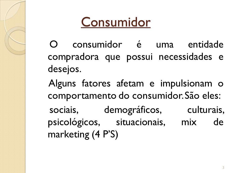 Objetivo do Comportamento do Consumidor O objetivo da disciplina é conhecer profundamente o comportamento das pessoas, suas necessidades, motivações e