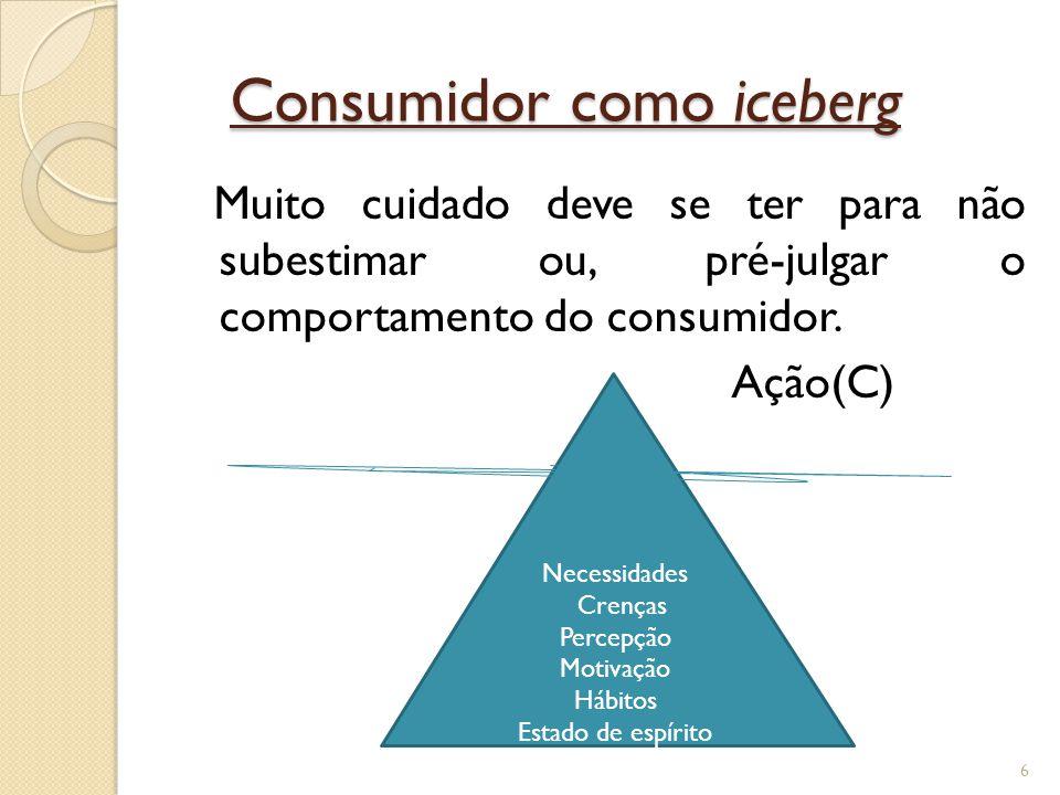 Endomarketing Endomarketing Integra a noção de cliente e de seus valores nos processos internos da estrutura da organização. É uma ferramenta que perm