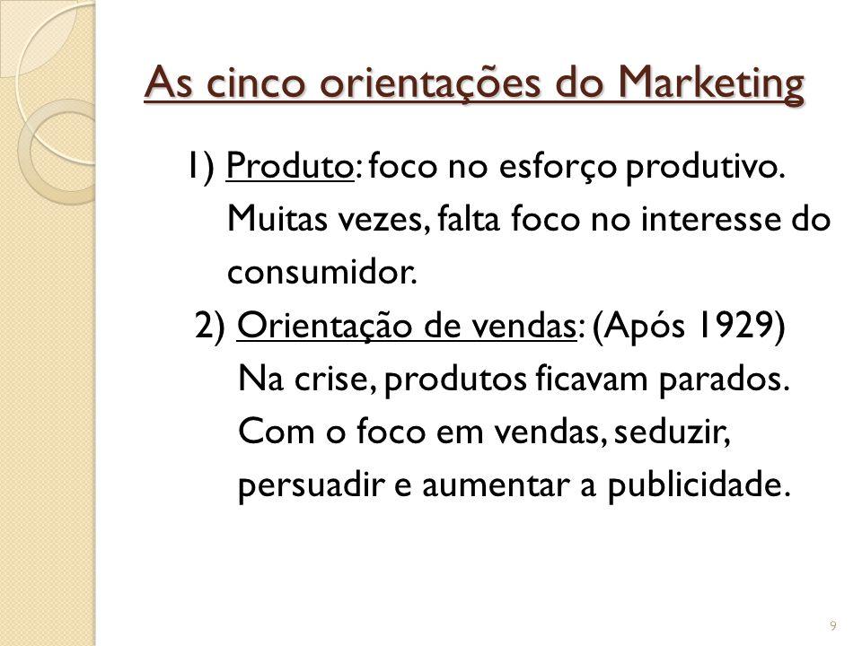 American Market Association American Market Association Segundo a American Market Association, marketing é o processo de planejamento e execução de co