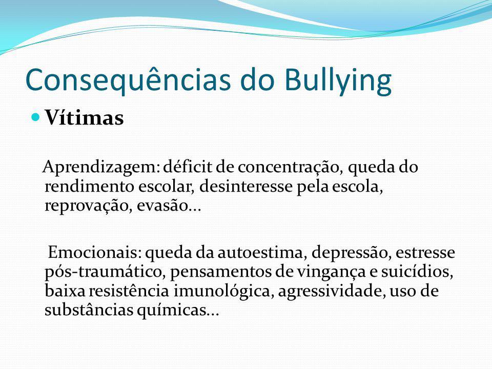 Consequências do Bullying Vítimas Aprendizagem: déficit de concentração, queda do rendimento escolar, desinteresse pela escola, reprovação, evasão...