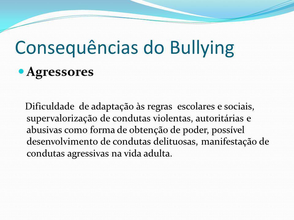 Consequências do Bullying Agressores Dificuldade de adaptação às regras escolares e sociais, supervalorização de condutas violentas, autoritárias e abusivas como forma de obtenção de poder, possível desenvolvimento de condutas delituosas, manifestação de condutas agressivas na vida adulta.