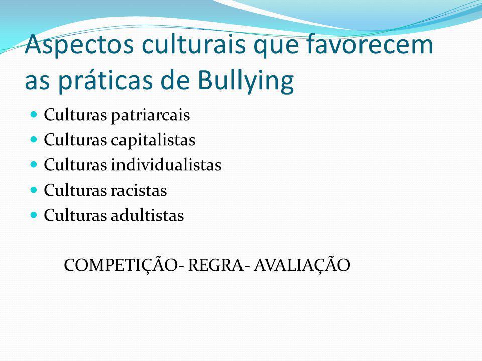 Aspectos culturais que favorecem as práticas de Bullying Culturas patriarcais Culturas capitalistas Culturas individualistas Culturas racistas Culturas adultistas COMPETIÇÃO- REGRA- AVALIAÇÃO