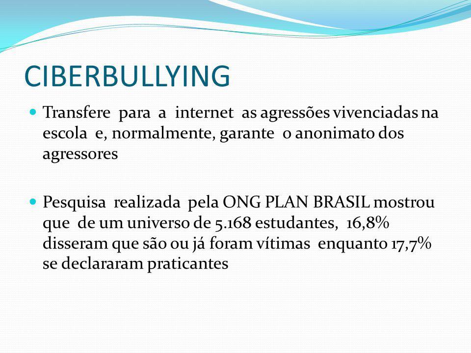 CIBERBULLYING Transfere para a internet as agressões vivenciadas na escola e, normalmente, garante o anonimato dos agressores Pesquisa realizada pela