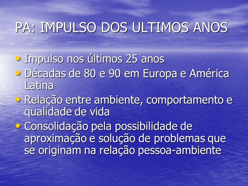 PA: IMPULSO DOS ULTIMOS ANOS Impulso nos últimos 25 anos Impulso nos últimos 25 anos Décadas de 80 e 90 em Europa e América Latina Décadas de 80 e 90