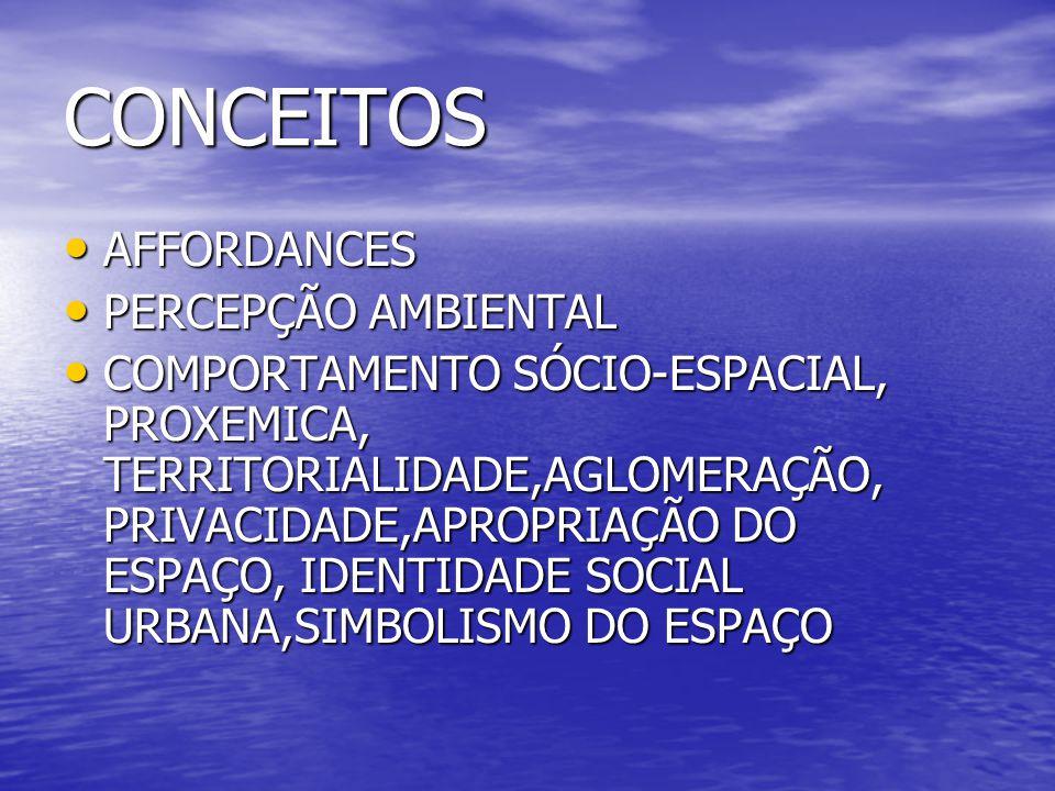 CONCEITOS AFFORDANCES AFFORDANCES PERCEPÇÃO AMBIENTAL PERCEPÇÃO AMBIENTAL COMPORTAMENTO SÓCIO-ESPACIAL, PROXEMICA, TERRITORIALIDADE,AGLOMERAÇÃO, PRIVA