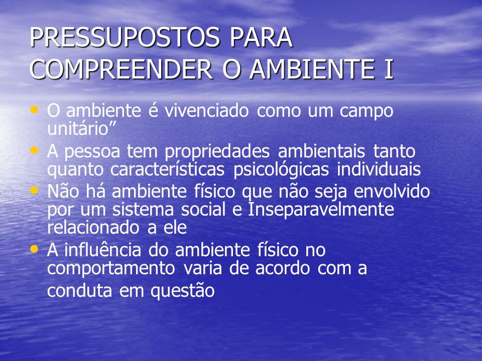 CONCEITOS AFFORDANCES AFFORDANCES PERCEPÇÃO AMBIENTAL PERCEPÇÃO AMBIENTAL COMPORTAMENTO SÓCIO-ESPACIAL, PROXEMICA, TERRITORIALIDADE,AGLOMERAÇÃO, PRIVACIDADE,APROPRIAÇÃO DO ESPAÇO, IDENTIDADE SOCIAL URBANA,SIMBOLISMO DO ESPAÇO COMPORTAMENTO SÓCIO-ESPACIAL, PROXEMICA, TERRITORIALIDADE,AGLOMERAÇÃO, PRIVACIDADE,APROPRIAÇÃO DO ESPAÇO, IDENTIDADE SOCIAL URBANA,SIMBOLISMO DO ESPAÇO