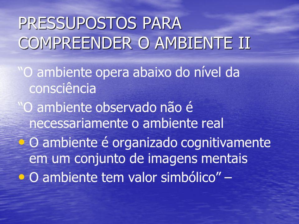 PRESSUPOSTOS PARA COMPREENDER O AMBIENTE II O ambiente opera abaixo do nível da consciência O ambiente observado não é necessariamente o ambiente real