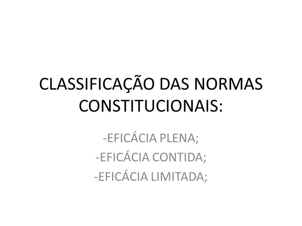 CLASSIFICAÇÃO DAS NORMAS CONSTITUCIONAIS: -EFICÁCIA PLENA; -EFICÁCIA CONTIDA; -EFICÁCIA LIMITADA;