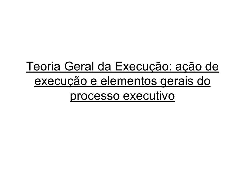 CONDIÇÕES DA AÇÃO AÇÃO DE EXECUÇÃO TÍTULO EXECUITIVO?PRESSUPOSTO LEGITIMIDADE (ARTS.
