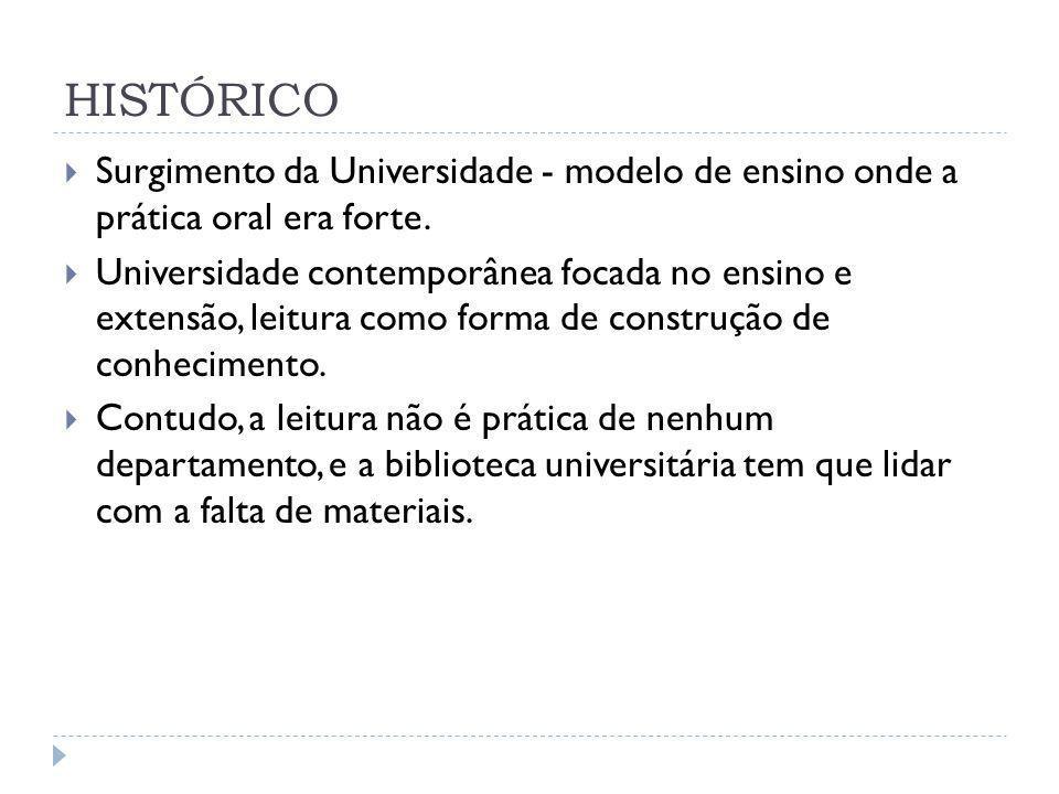 HISTÓRICO Surgimento da Universidade - modelo de ensino onde a prática oral era forte. Universidade contemporânea focada no ensino e extensão, leitura