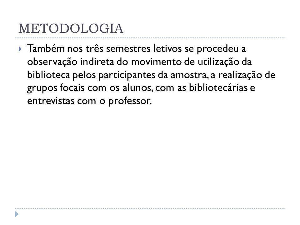 METODOLOGIA Também nos três semestres letivos se procedeu a observação indireta do movimento de utilização da biblioteca pelos participantes da amostr