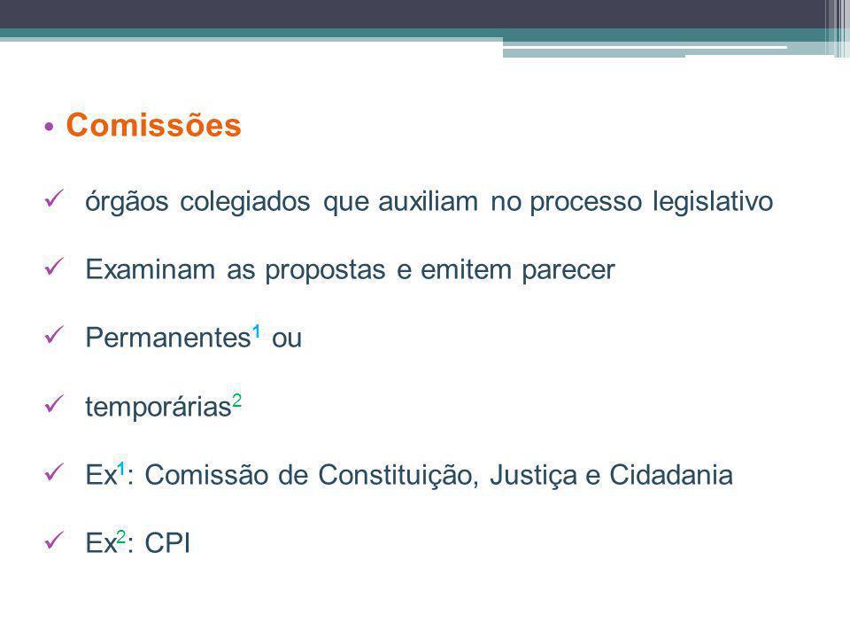 Comissões órgãos colegiados que auxiliam no processo legislativo Examinam as propostas e emitem parecer Permanentes 1 ou temporárias 2 Ex 1 : Comissão de Constituição, Justiça e Cidadania Ex 2 : CPI
