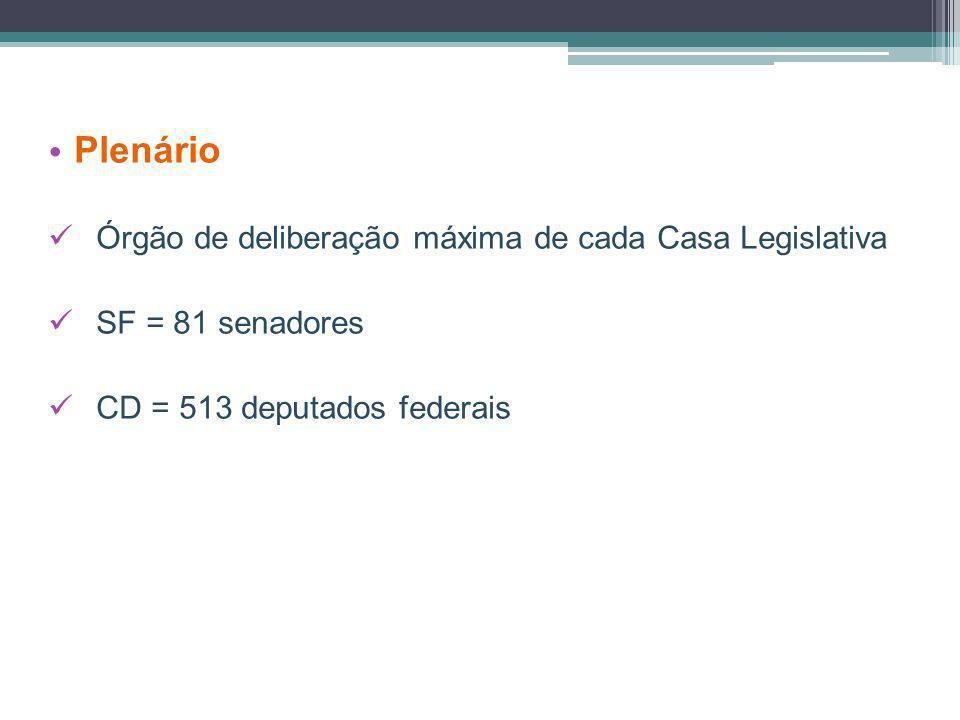 Plenário Órgão de deliberação máxima de cada Casa Legislativa SF = 81 senadores CD = 513 deputados federais