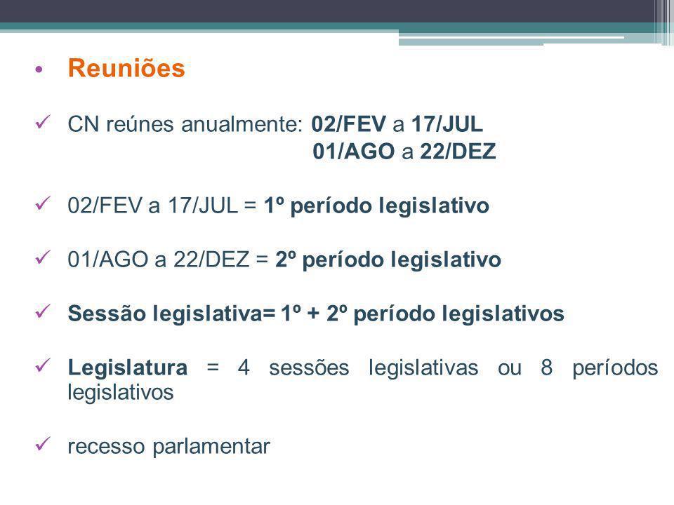 Reuniões CN reúnes anualmente: 02/FEV a 17/JUL 01/AGO a 22/DEZ 02/FEV a 17/JUL = 1º período legislativo 01/AGO a 22/DEZ = 2º período legislativo Sessão legislativa= 1º + 2º período legislativos Legislatura = 4 sessões legislativas ou 8 períodos legislativos recesso parlamentar