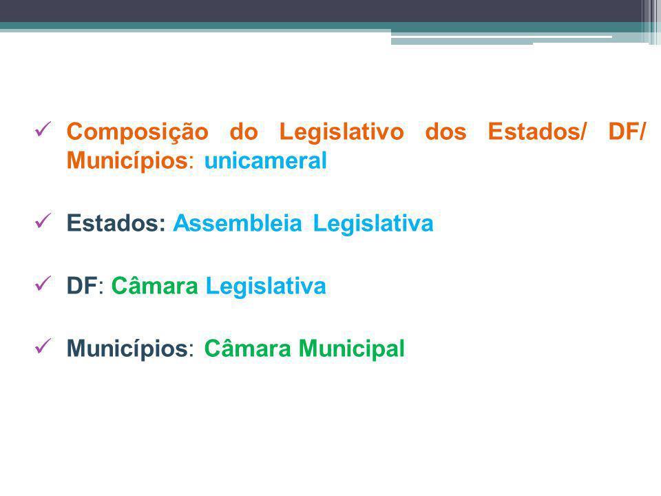 Congresso Nacional (CN) Art.