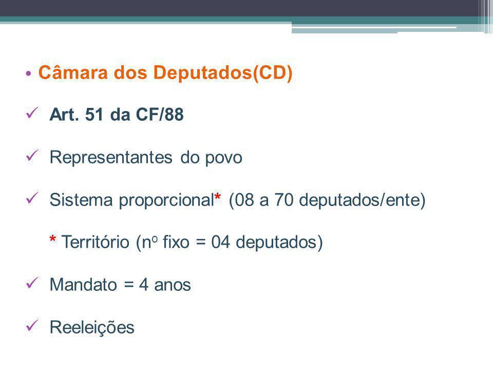 Câmara dos Deputados(CD) Art. 51 da CF/88 Representantes do povo Sistema proporcional* (08 a 70 deputados/ente) * Território (n o fixo = 04 deputados)