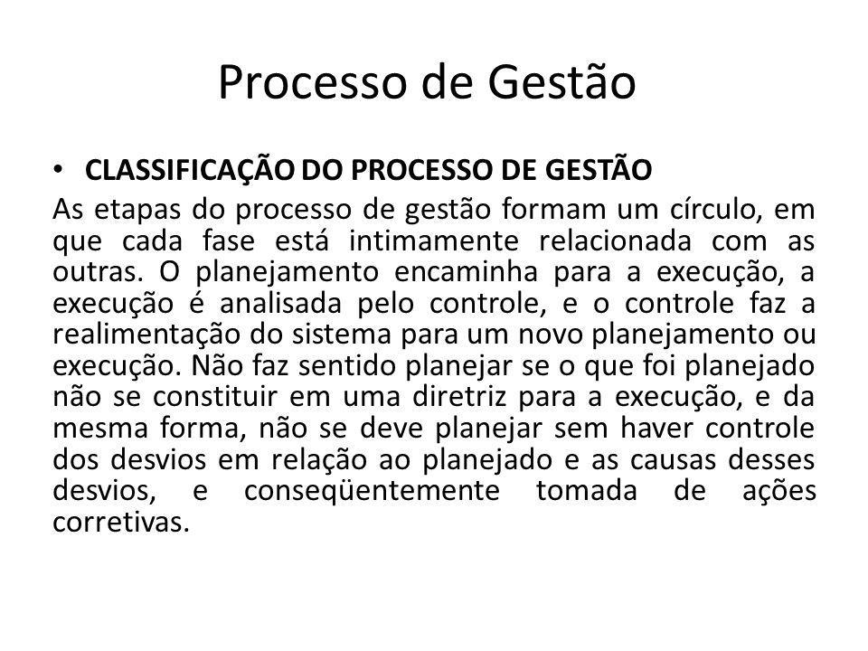 Processo de Gestão CLASSIFICAÇÃO DO PROCESSO DE GESTÃO As etapas do processo de gestão formam um círculo, em que cada fase está intimamente relacionad