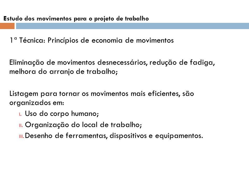 1ª Técnica: Princípios de economia de movimentos Eliminação de movimentos desnecessários, redução de fadiga, melhora do arranjo de trabalho; Listagem
