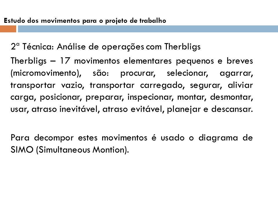 2ª Técnica: Análise de operações com Therbligs Therbligs – 17 movimentos elementares pequenos e breves (micromovimento), são: procurar, selecionar, ag
