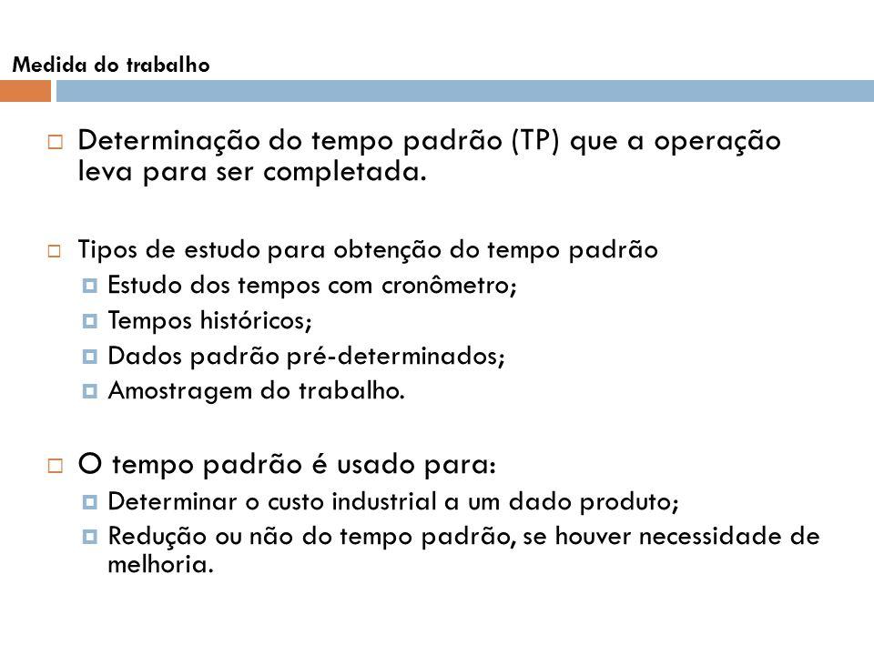 Determinação do tempo padrão (TP) que a operação leva para ser completada. Tipos de estudo para obtenção do tempo padrão Estudo dos tempos com cronôme