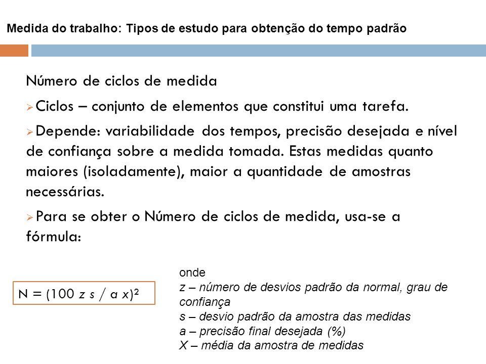 Número de ciclos de medida Ciclos – conjunto de elementos que constitui uma tarefa. Depende: variabilidade dos tempos, precisão desejada e nível de co