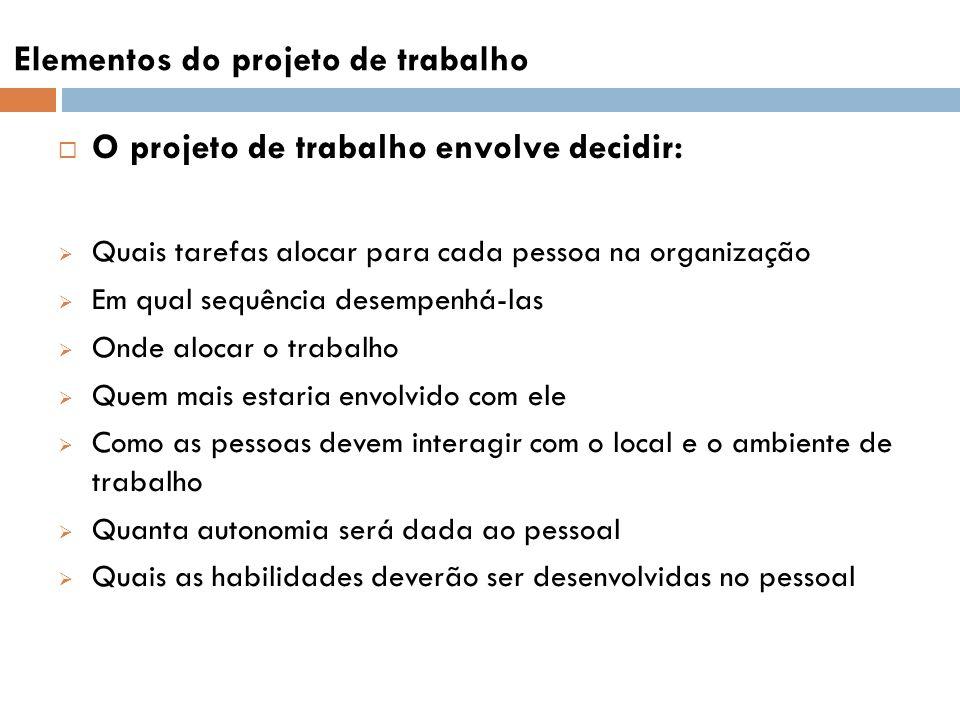 Elementos do projeto de trabalho O projeto de trabalho envolve decidir: Quais tarefas alocar para cada pessoa na organização Em qual sequência desempe