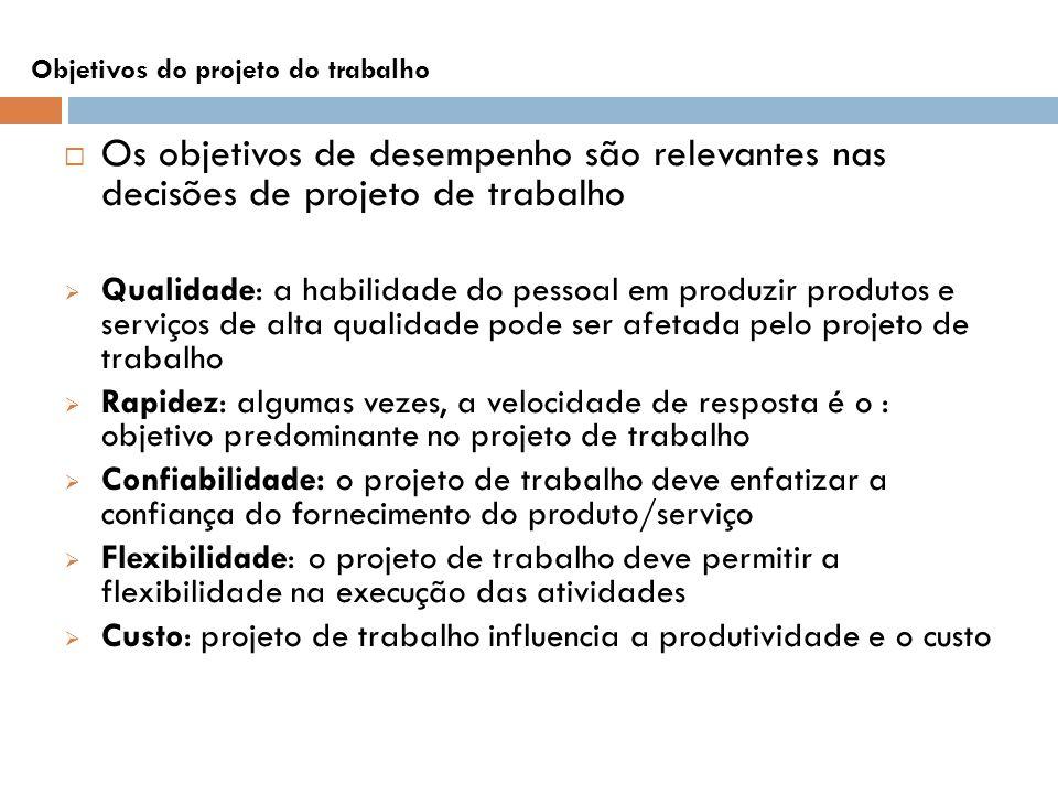 Objetivos do projeto do trabalho Os objetivos de desempenho são relevantes nas decisões de projeto de trabalho Qualidade: a habilidade do pessoal em p