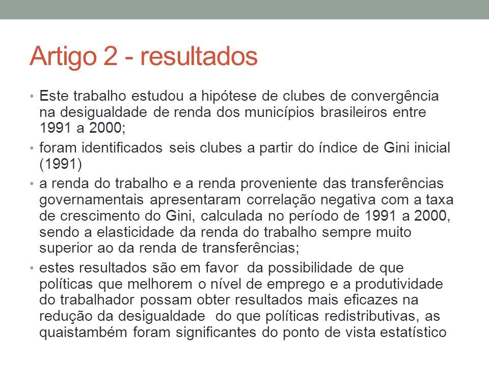 Este trabalho estudou a hipótese de clubes de convergência na desigualdade de renda dos municípios brasileiros entre 1991 a 2000; foram identificados