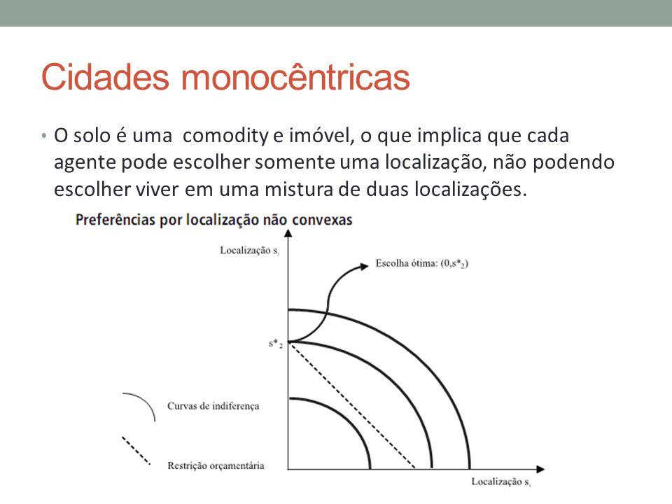 Cidades monocêntricas O solo é uma comodity e imóvel, o que implica que cada agente pode escolher somente uma localização, não podendo escolher viver