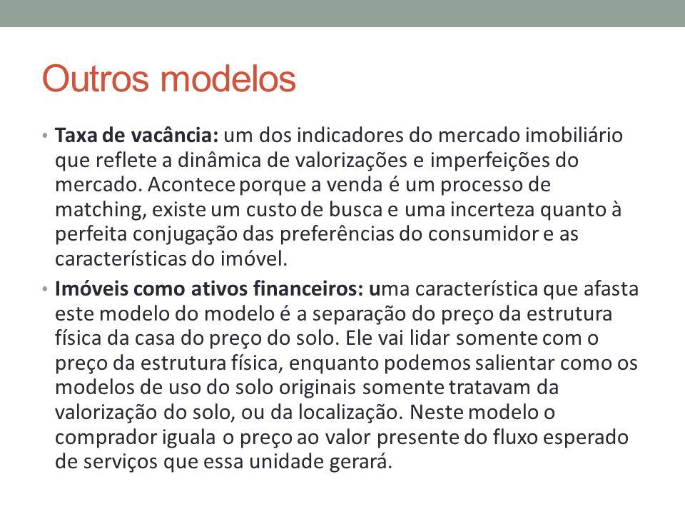 Outros modelos Taxa de vacância: um dos indicadores do mercado imobiliário que reflete a dinâmica de valorizações e imperfeições do mercado. Acontece