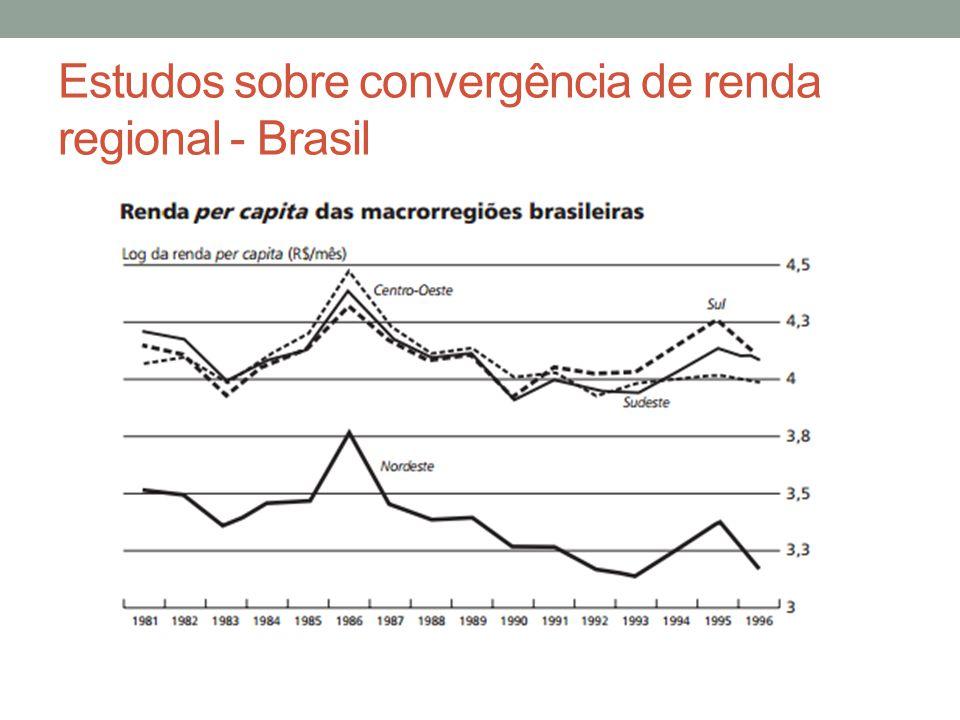 Estudos sobre convergência de renda regional - Brasil